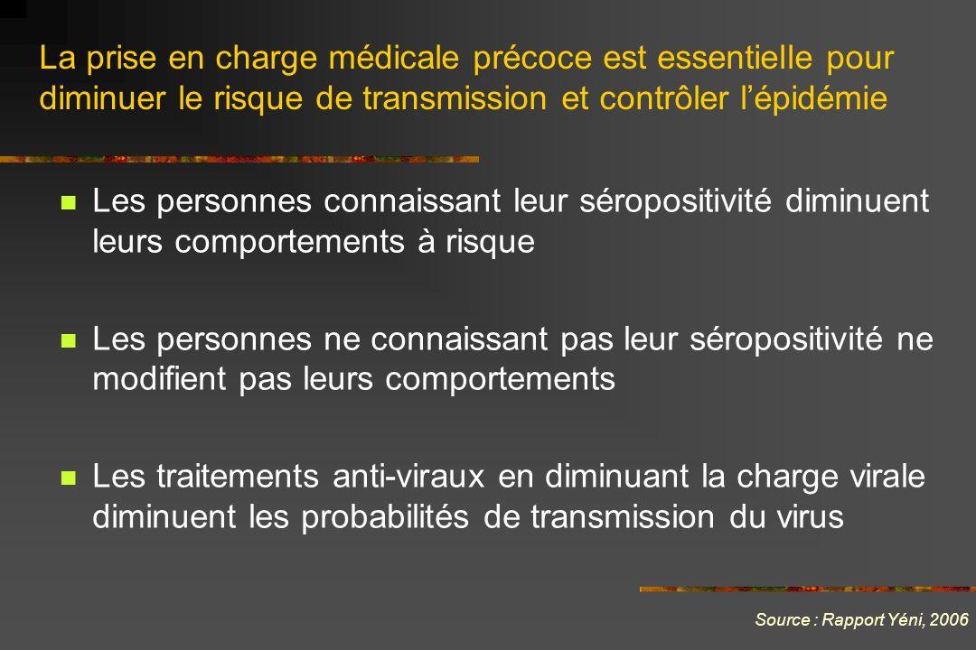 La prise en charge médicale précoce est essentielle pour diminuer le risque de transmission et contrôler l'épidémie