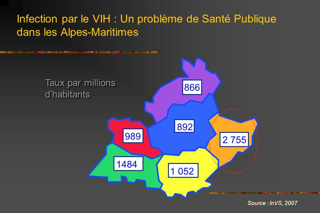 Infection par le VIH : Un problème de Santé Publique dans les Alpes-Maritimes
