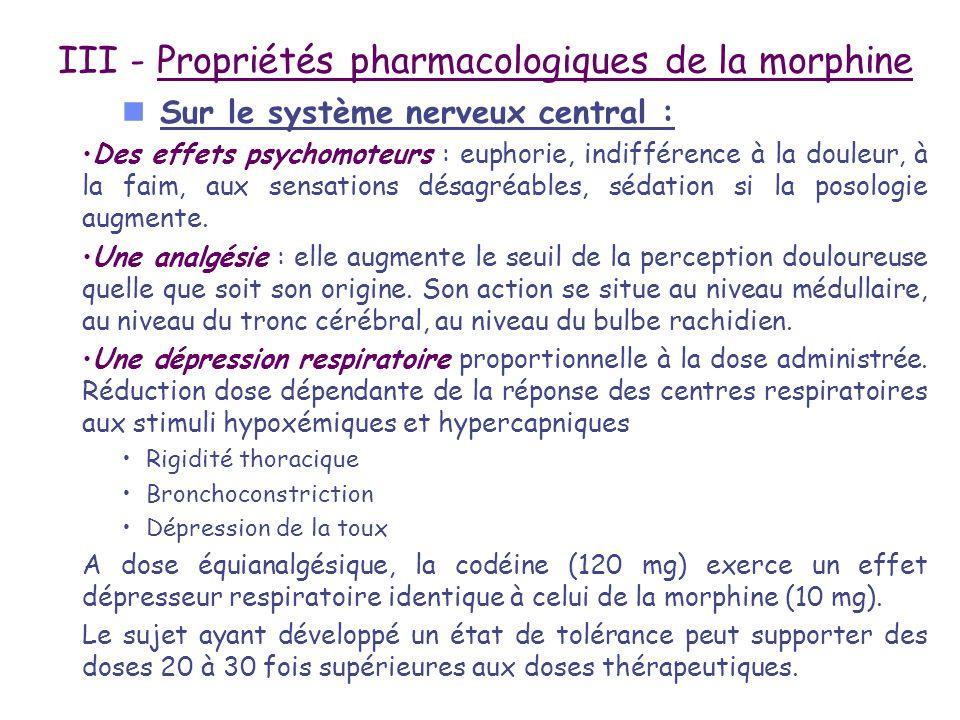 III - Propriétés pharmacologiques de la morphine