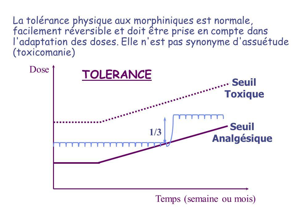 La tolérance physique aux morphiniques est normale, facilement réversible et doit être prise en compte dans l adaptation des doses. Elle n est pas synonyme d assuétude (toxicomanie)