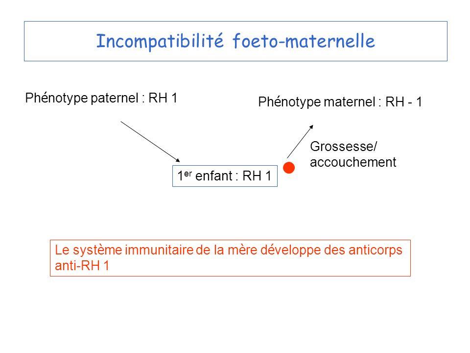 Incompatibilité foeto-maternelle