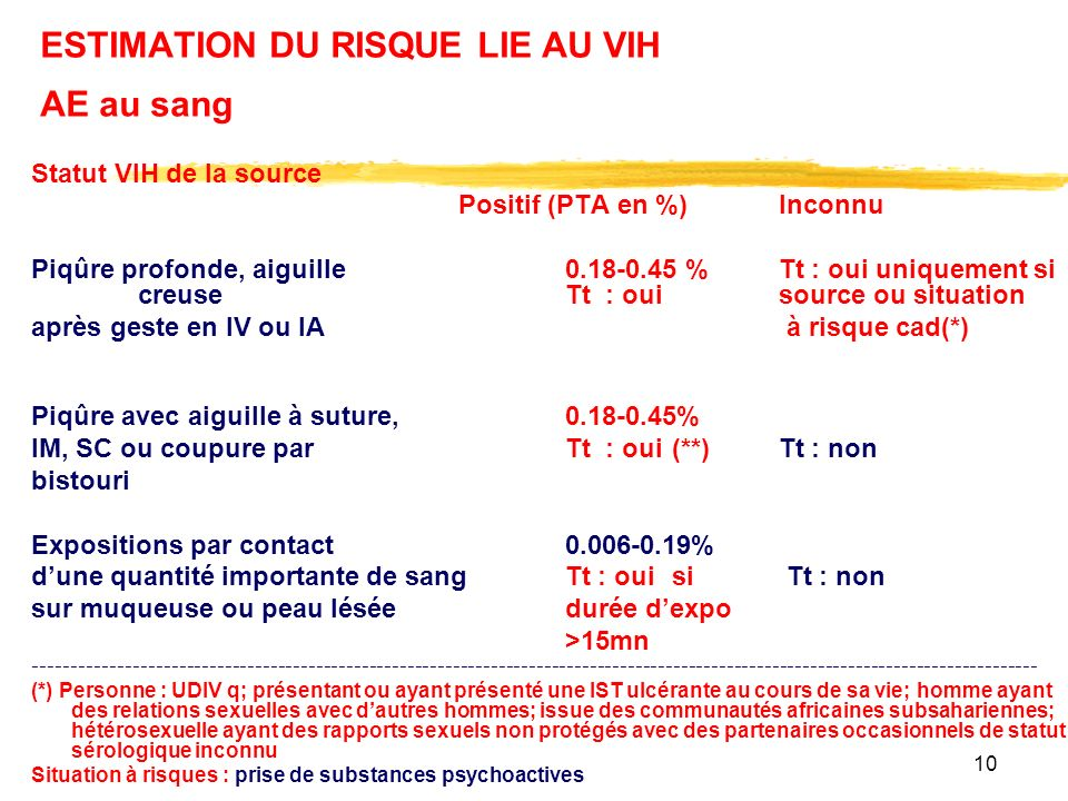 ESTIMATION DU RISQUE LIE AU VIH AE au sang