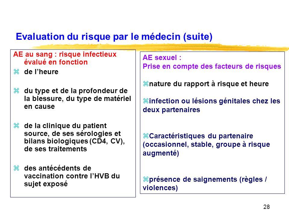 Evaluation du risque par le médecin (suite)