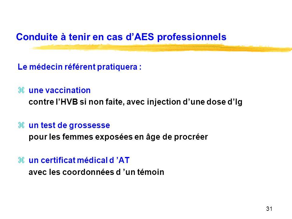 Conduite à tenir en cas d'AES professionnels
