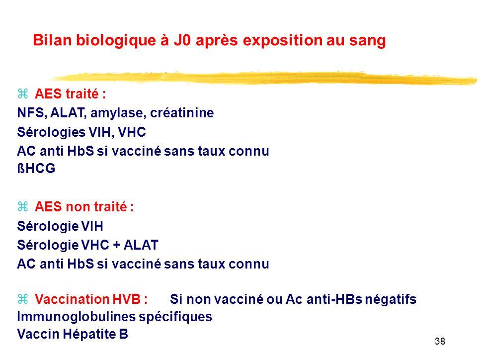 Bilan biologique à J0 après exposition au sang