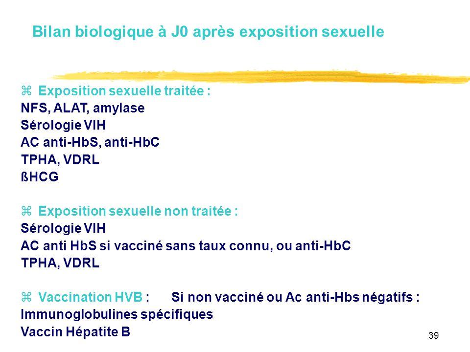 Bilan biologique à J0 après exposition sexuelle