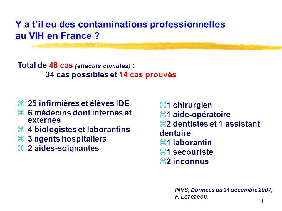 Y a t'il eu des contaminations professionnelles au VIH en France