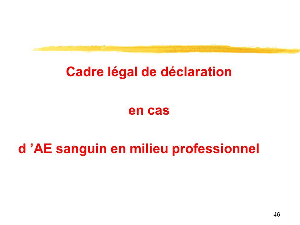 Cadre légal de déclaration