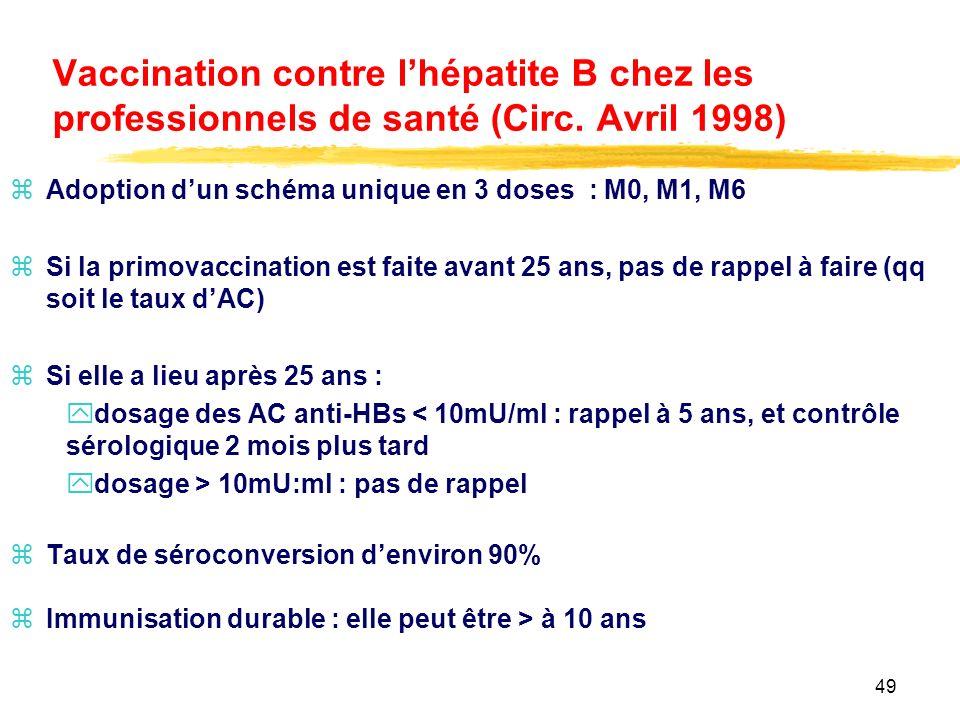 Vaccination contre l'hépatite B chez les professionnels de santé (Circ
