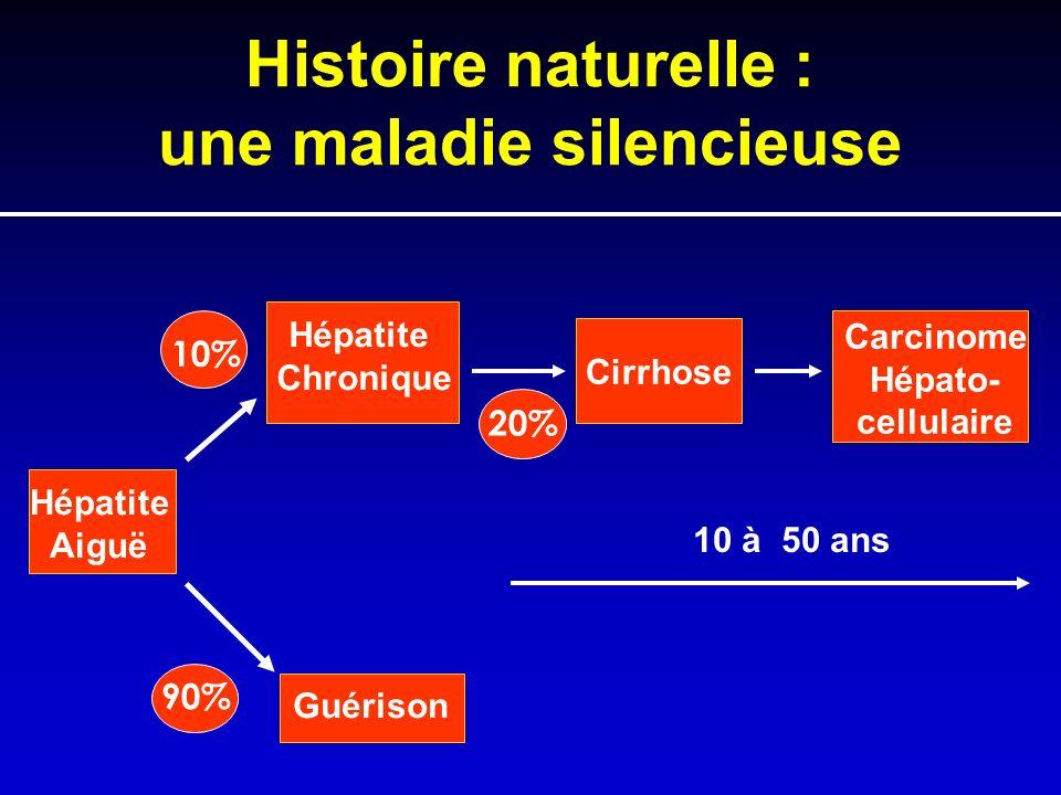 Histoire naturelle : une maladie silencieuse