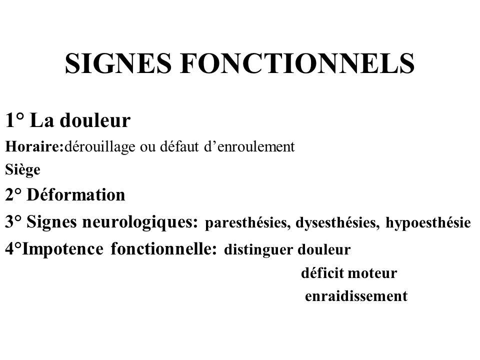 SIGNES FONCTIONNELS 1° La douleur 2° Déformation