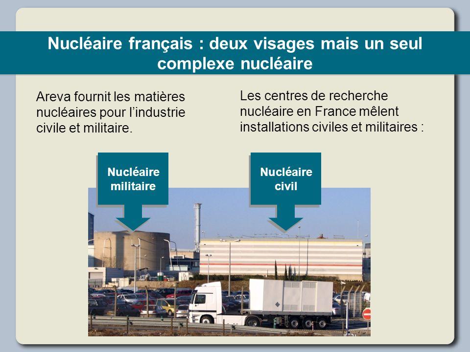 Nucléaire français : deux visages mais un seul complexe nucléaire