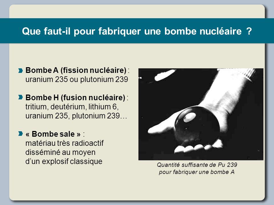 Que faut-il pour fabriquer une bombe nucléaire