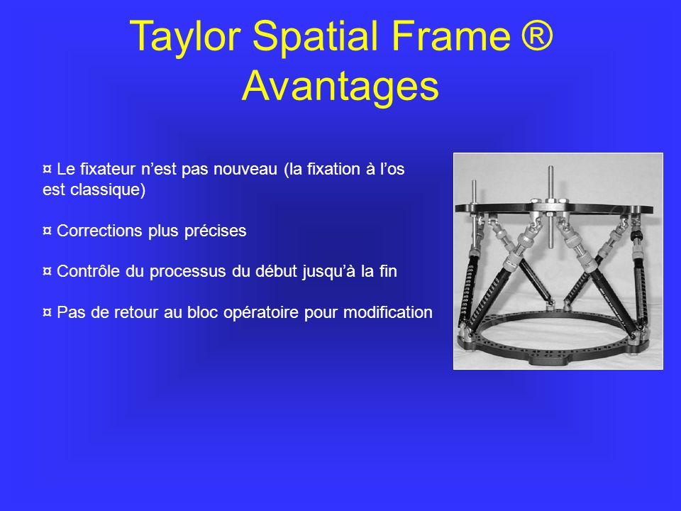 Taylor Spatial Frame ® Avantages