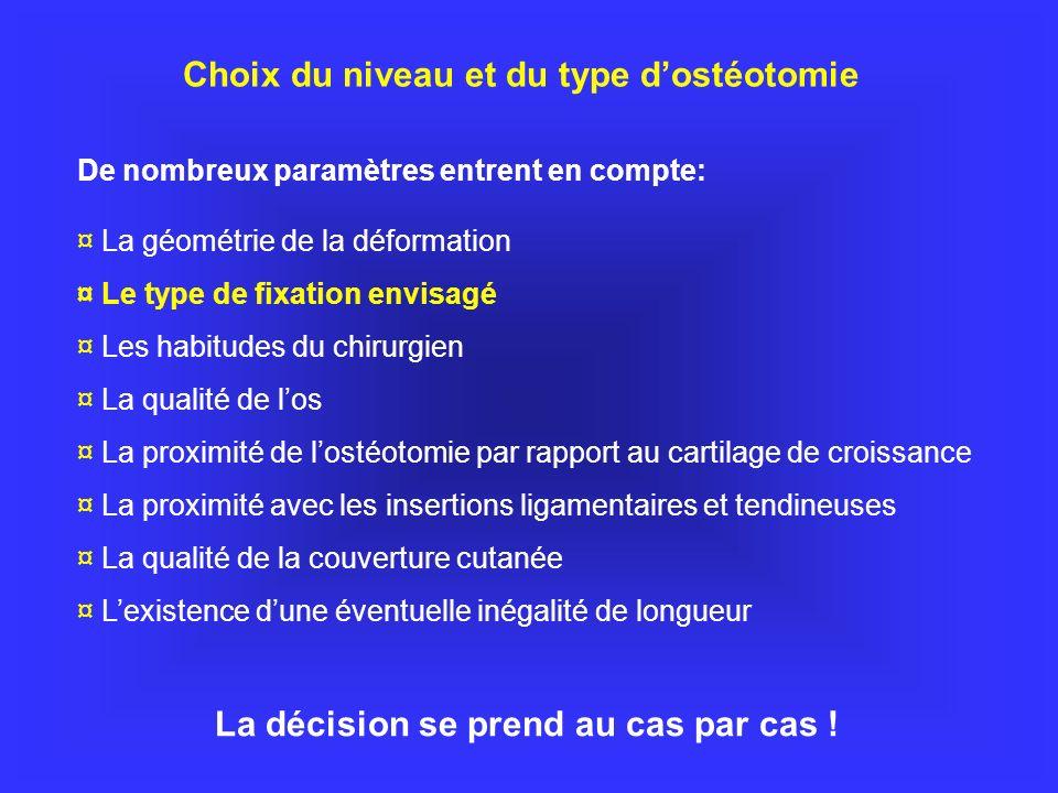 Choix du niveau et du type d'ostéotomie