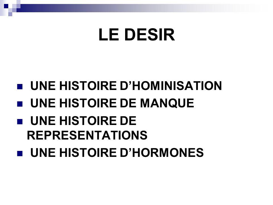 LE DESIR UNE HISTOIRE D'HOMINISATION UNE HISTOIRE DE MANQUE