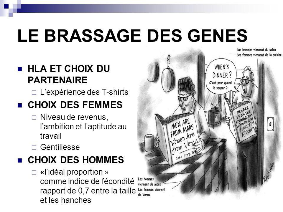 LE BRASSAGE DES GENES HLA ET CHOIX DU PARTENAIRE CHOIX DES FEMMES