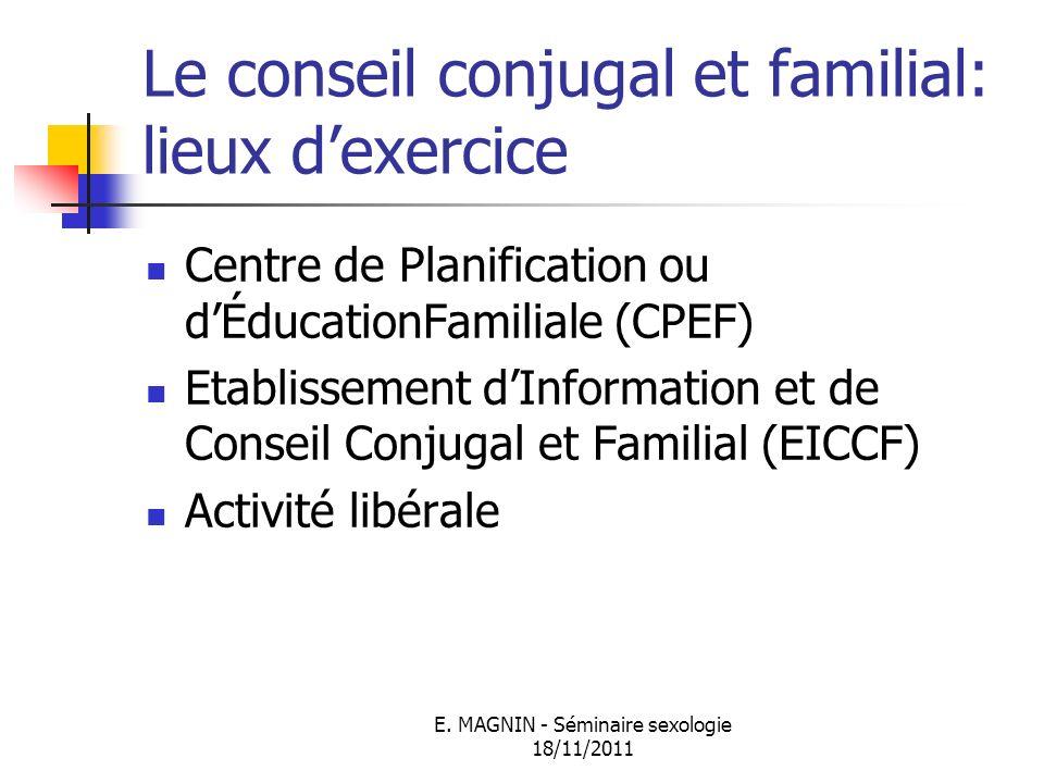 Le conseil conjugal et familial: lieux d'exercice