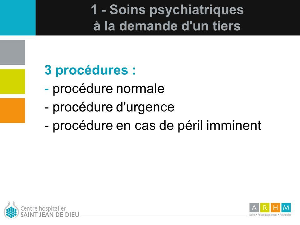 1 - Soins psychiatriques à la demande d un tiers