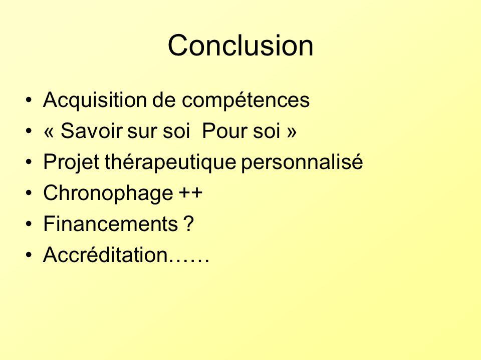 Conclusion Acquisition de compétences « Savoir sur soi Pour soi »