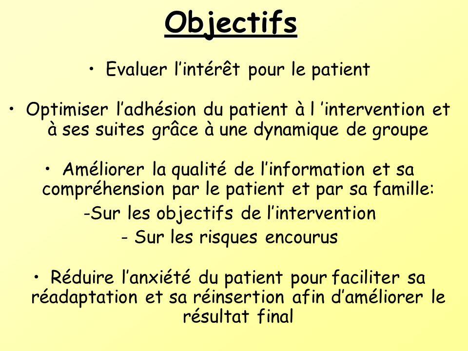 Objectifs Evaluer l'intérêt pour le patient
