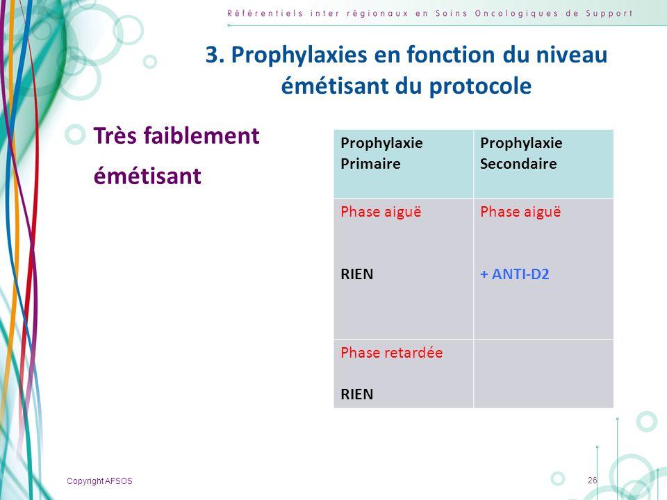3. Prophylaxies en fonction du niveau émétisant du protocole