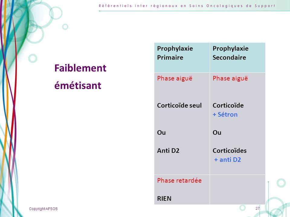 Faiblement émétisant Prophylaxie Primaire Secondaire Phase aiguë