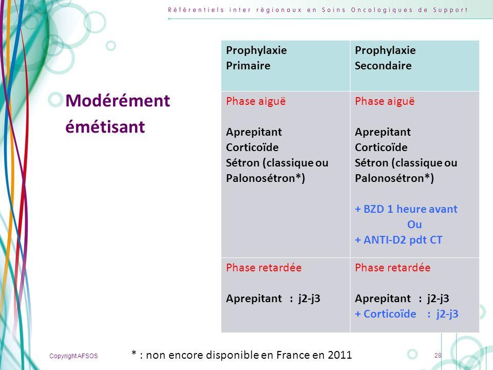 Modérément émétisant Prophylaxie Primaire Secondaire Phase aiguë