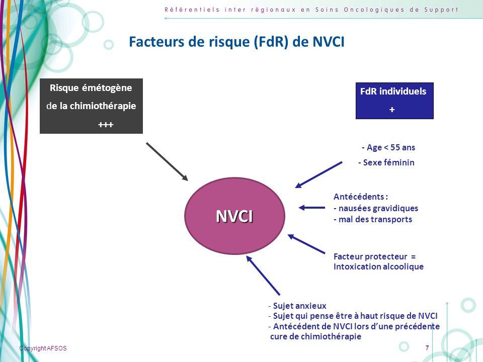 Facteurs de risque (FdR) de NVCI