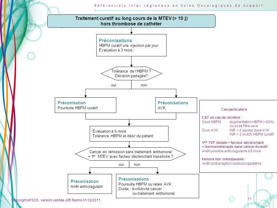 Traitement curatif au long cours de la MTEV (> 10 j)