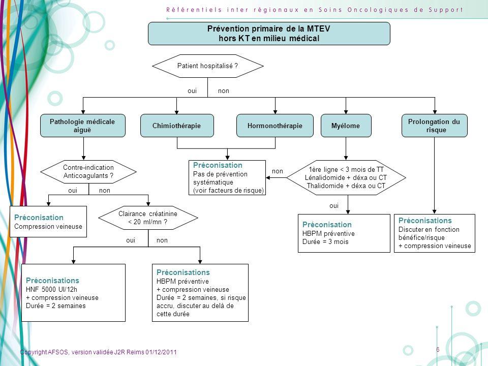 Prévention primaire de la MTEV hors KT en milieu médical