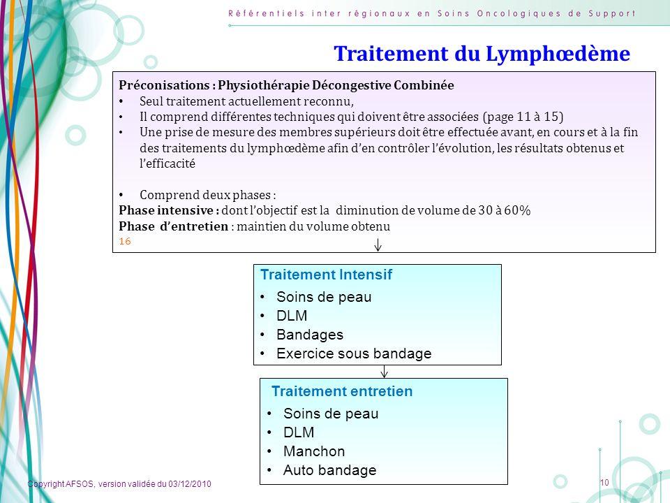 Traitement du Lymphœdème