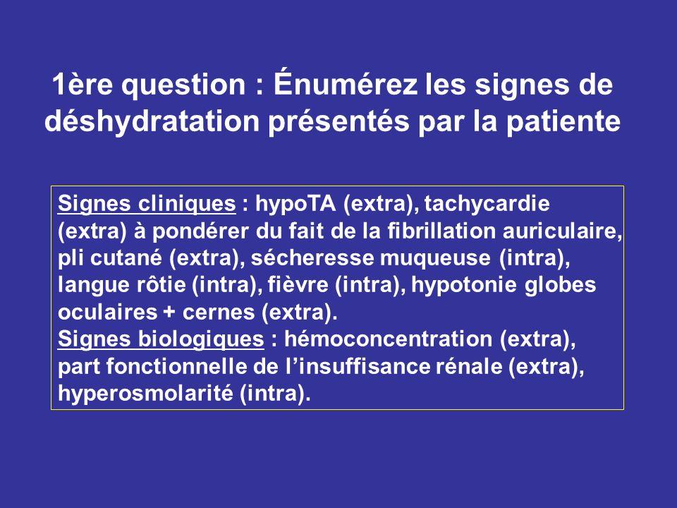 1ère question : Énumérez les signes de déshydratation présentés par la patiente