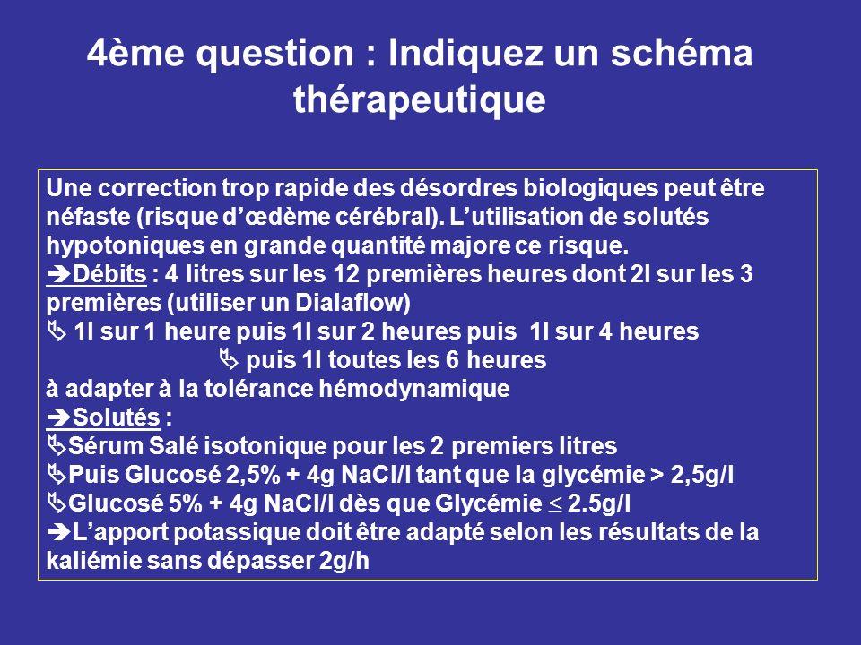 4ème question : Indiquez un schéma thérapeutique