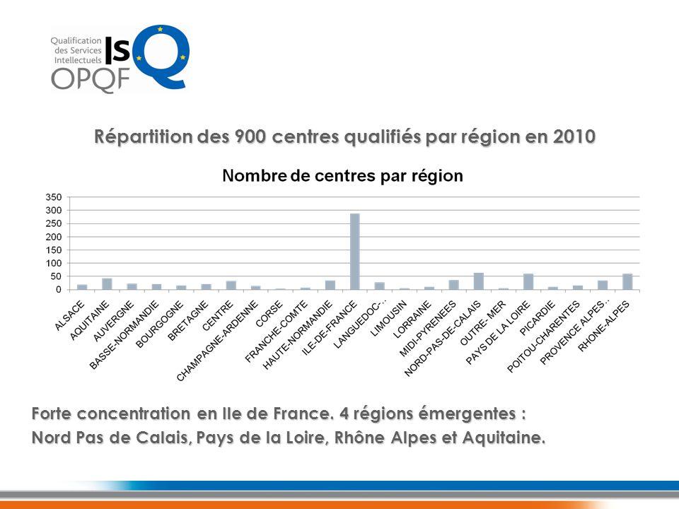 Répartition des 900 centres qualifiés par région en 2010