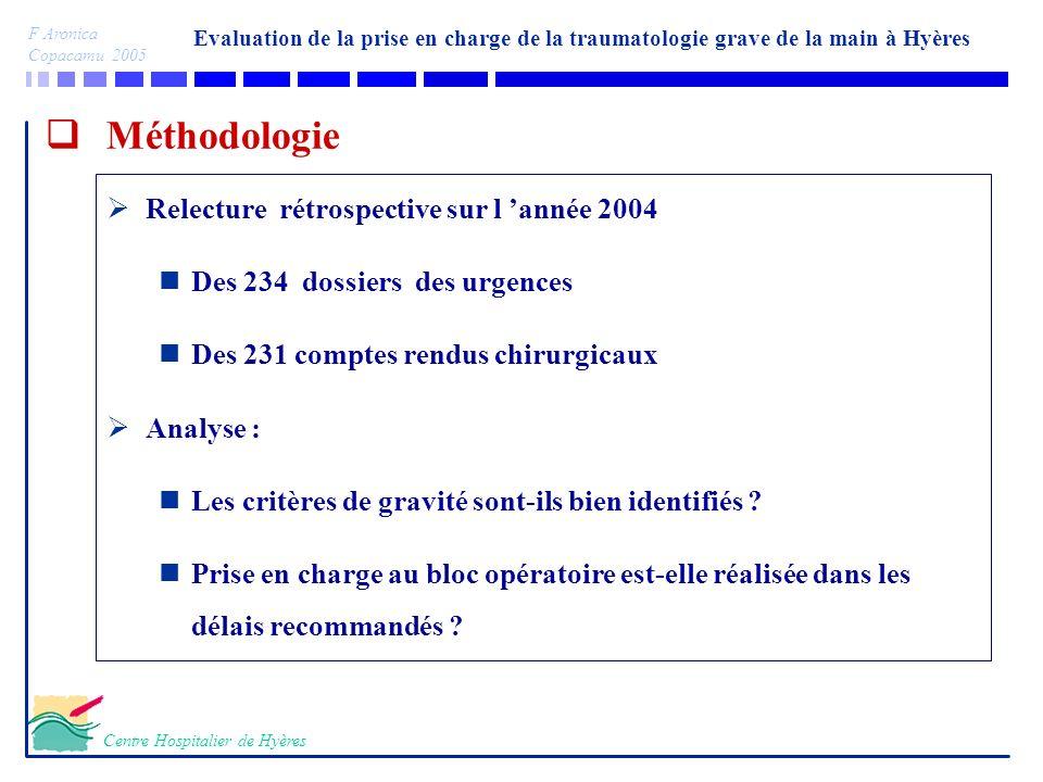 Méthodologie Relecture rétrospective sur l 'année 2004