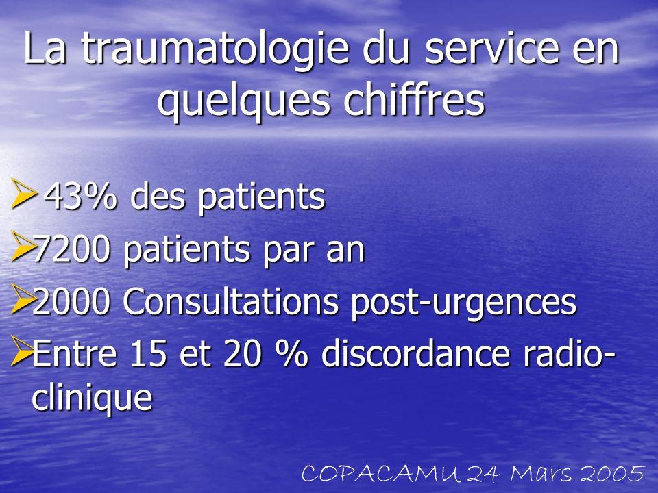 La traumatologie du service en quelques chiffres
