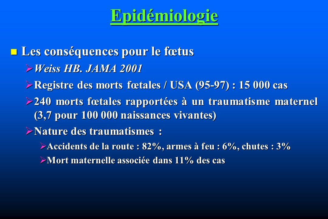 Epidémiologie Les conséquences pour le fœtus Weiss HB. JAMA 2001