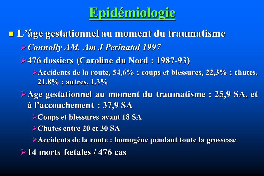 Epidémiologie L'âge gestationnel au moment du traumatisme