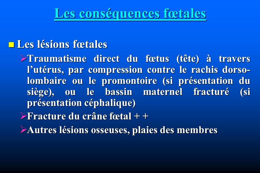 Les conséquences fœtales
