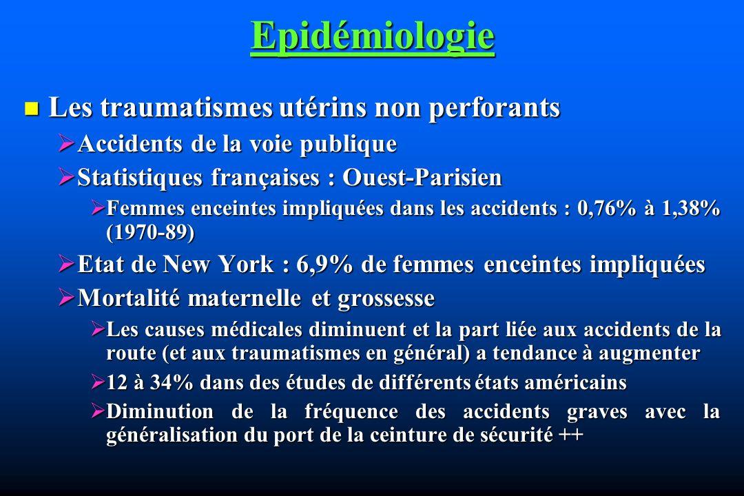 Epidémiologie Les traumatismes utérins non perforants
