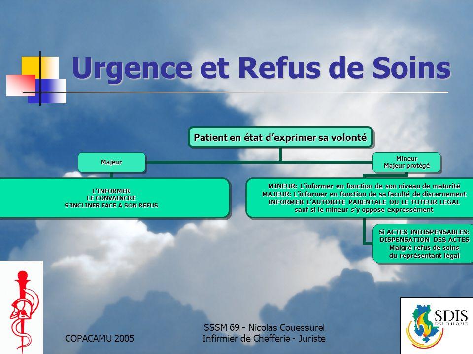 Urgence et Refus de Soins