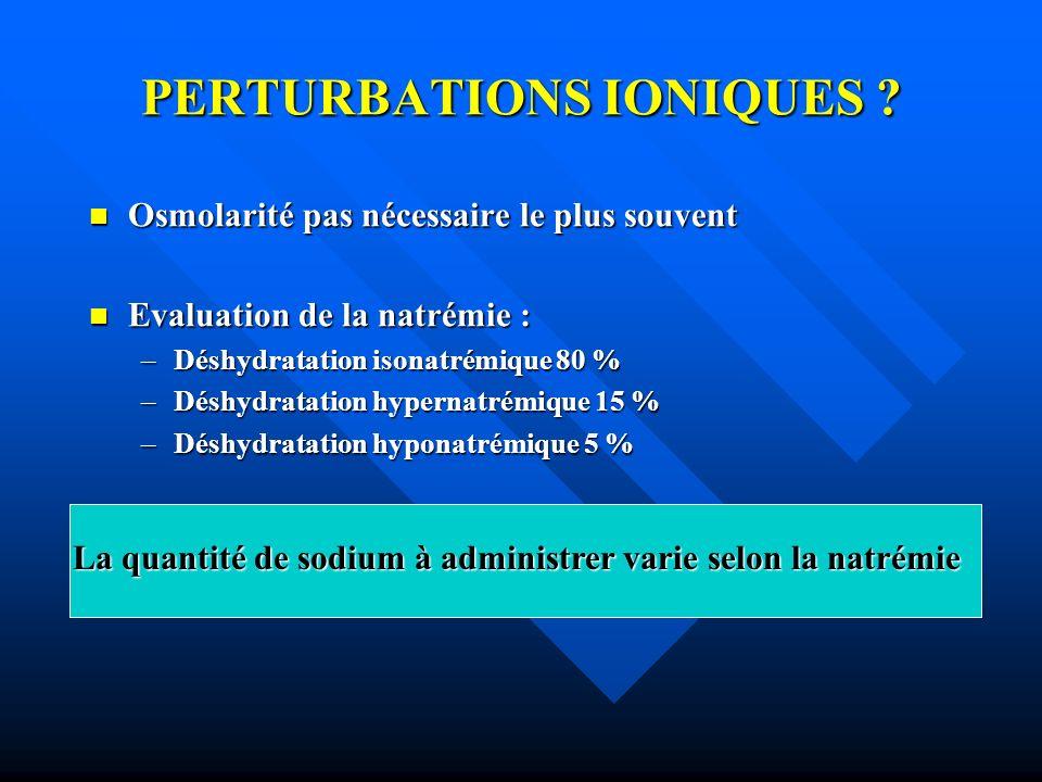 PERTURBATIONS IONIQUES
