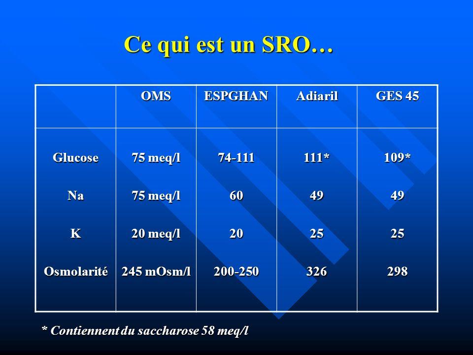 Ce qui est un SRO… OMS ESPGHAN Adiaril GES 45 Glucose Na K Osmolarité