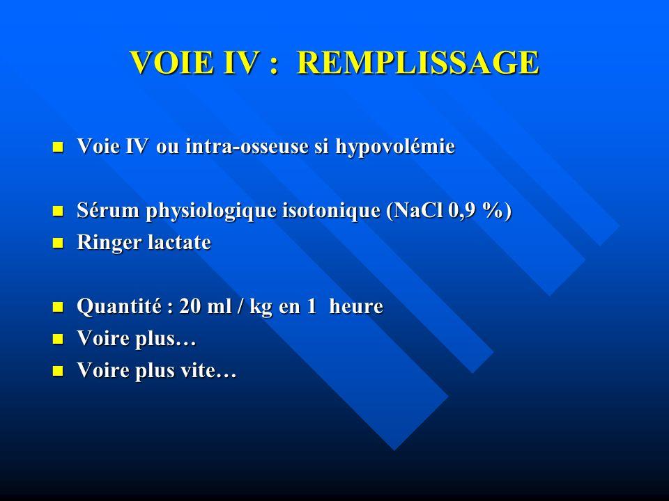VOIE IV : REMPLISSAGE Voie IV ou intra-osseuse si hypovolémie