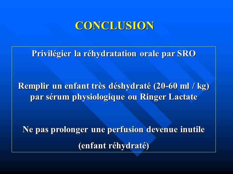 CONCLUSION Privilégier la réhydratation orale par SRO