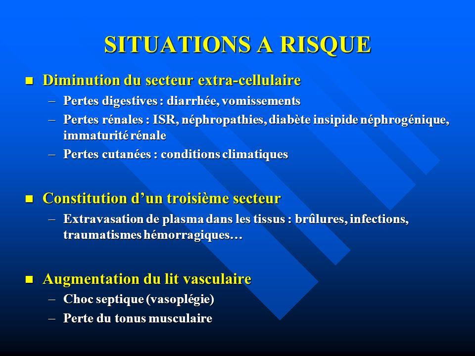 SITUATIONS A RISQUE Diminution du secteur extra-cellulaire