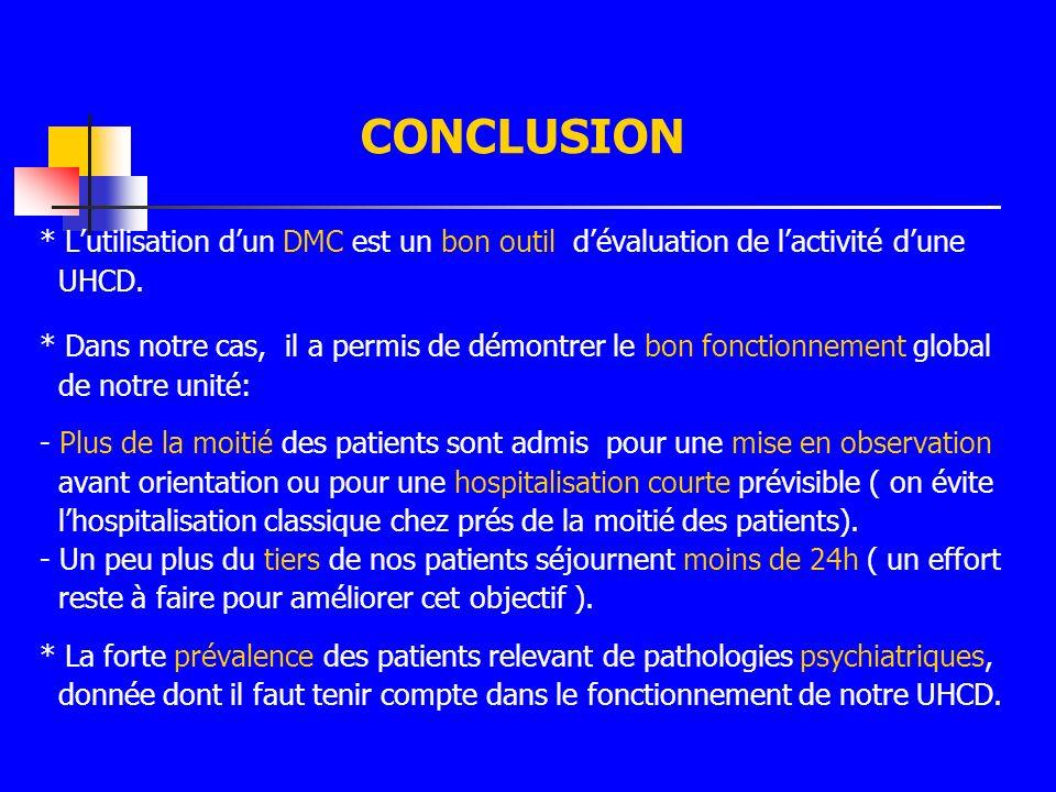 CONCLUSION * L'utilisation d'un DMC est un bon outil d'évaluation de l'activité d'une. UHCD.
