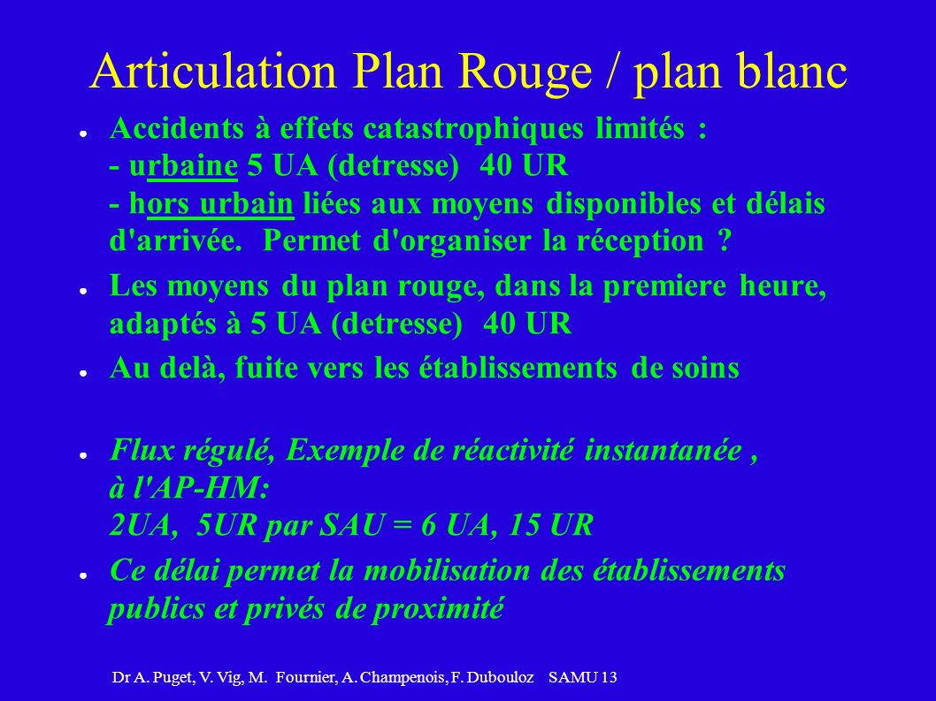 Articulation Plan Rouge / plan blanc