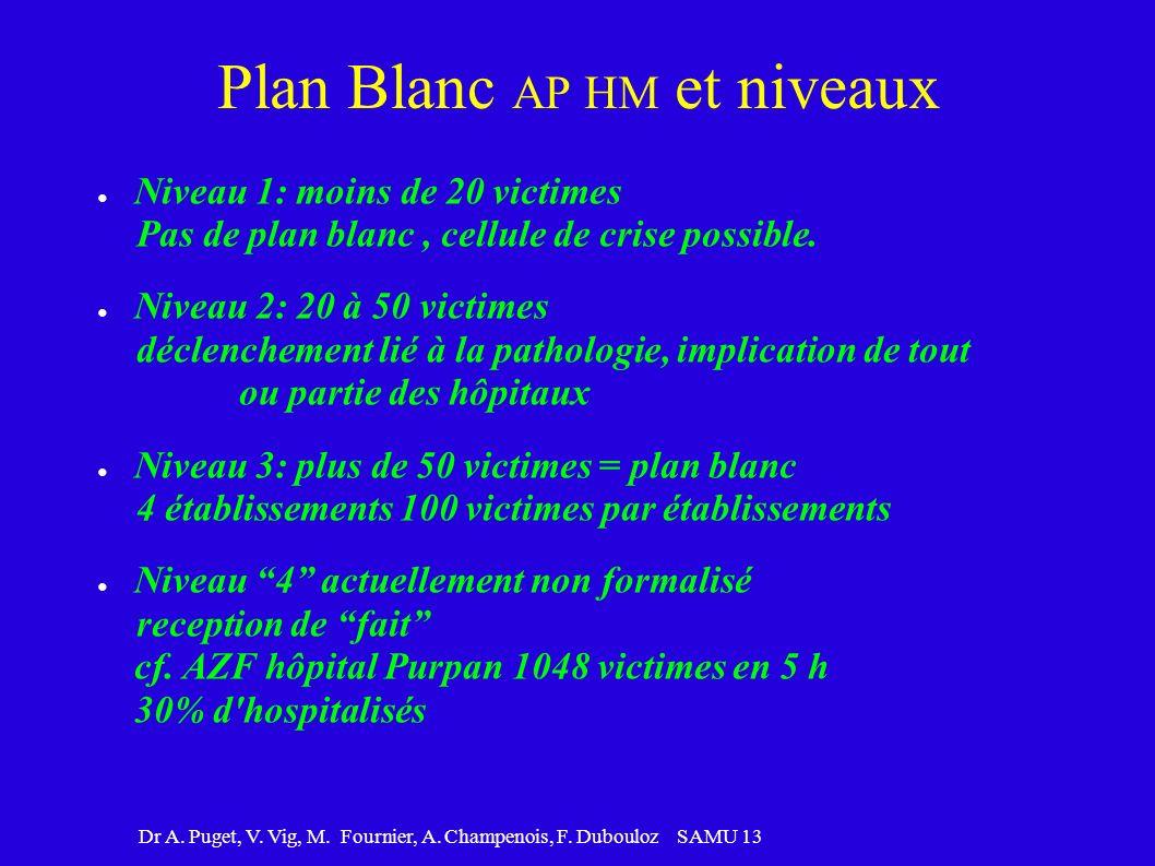 Plan Blanc AP HM et niveaux